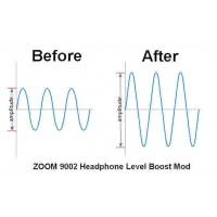 ZOOM 9002 Headphone output level boost modification